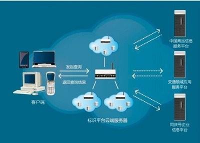 物联网的发展:更需要隐私、网络安全和责任